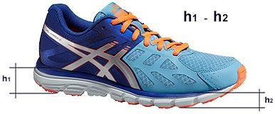 10545353 Как выбрать женские кроссовки для начинающей бегуньи? — Блог «Спорт ...