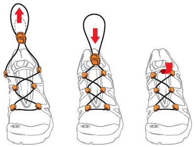 e134364d Про шнурки в кроссовках. Маленькие хитрости — Блог «Спорт-Марафон»