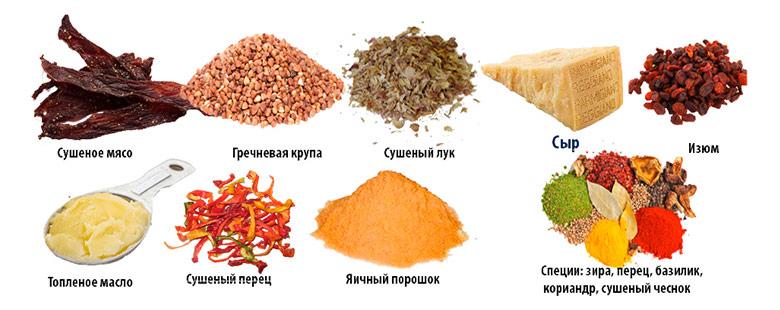 Ингредиенты для гречневой запеканки