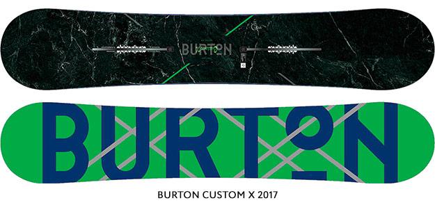 Сноуборды Burton 2016 2017. Обзор моделей — Блог «Спорт-Марафон» 959717dc6f8