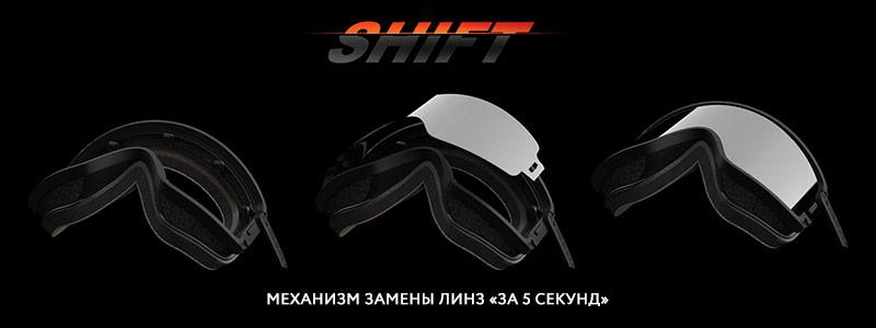 Механизм быстрой замены линз в масках Shift
