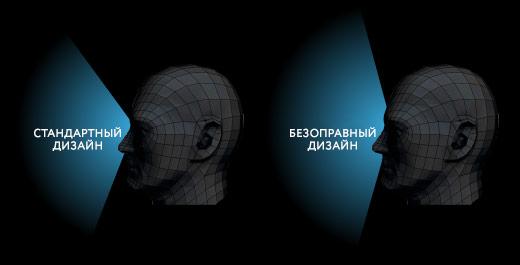 Сравнение угла вертикального обзора у масок с классической оправой и Out Of «No Frame»