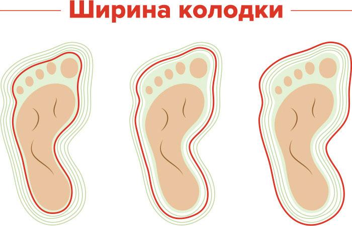 d90c6617 Как выбрать скальные туфли? — Блог «Спорт-Марафон»