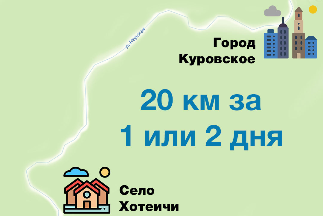 Нитка маршрута для сплава по реке Нерская