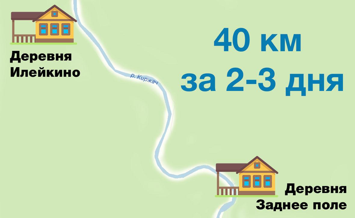 Нитка маршрута для сплава по реке Киржач
